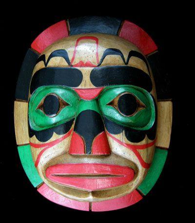 Man Mask
